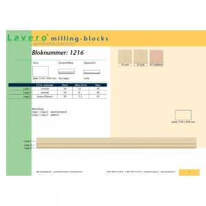 Milling-block 1216