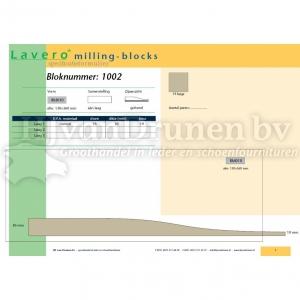 Milling-block 1002