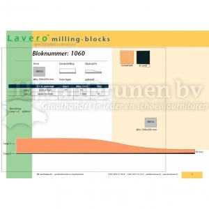 Milling-block 1060