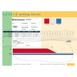 Milling-block 1111