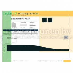 Milling-block 1178