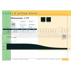Milling-block 1179